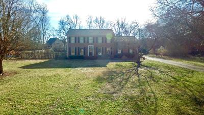 Hendersonville Single Family Home For Sale: 124 Choctaw Dr