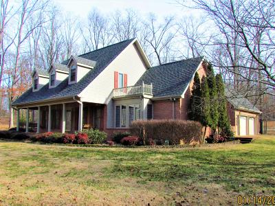 Sewanee Single Family Home For Sale: 52 Sherwood Trail