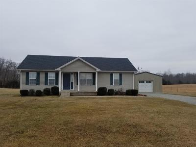 Sumner County Single Family Home Under Contract - Showing: 143 Paul Thompson Rd