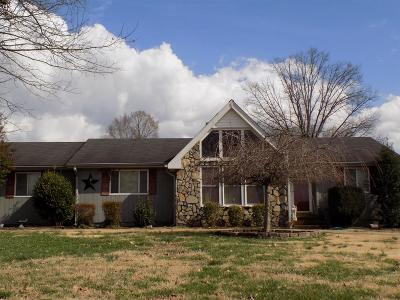 Sumner County Single Family Home For Sale: 1169 Timberwood Dr