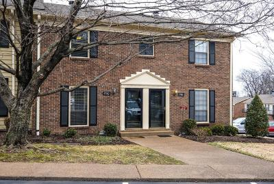 Brentwood Condo/Townhouse Under Contract - Showing: 5782 Brentwood Trce