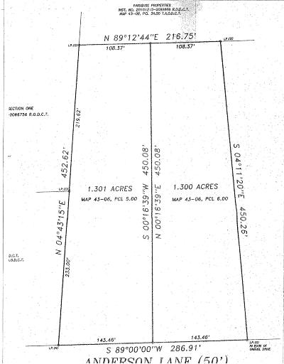 Madison Residential Lots & Land For Sale: Anderson Ln