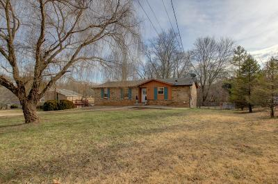 Clarksville TN Single Family Home For Sale: $149,900