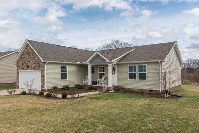 Spring Hill Single Family Home Under Contract - Showing: 1148 Wrights Mill Rd