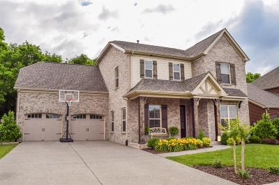 Gallatin Single Family Home Under Contract - Showing: 1024 Baxter Ln