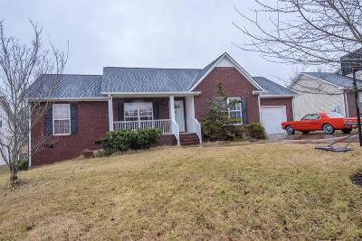 Spring Hill  Single Family Home Under Contract - Showing: 2910 Wills Ct