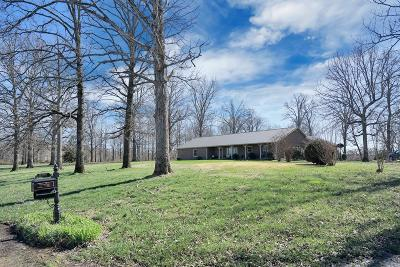 Fairview Single Family Home Under Contract - Showing: 7269 Old Franklin Rd
