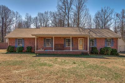 Single Family Home Under Contract - Showing: 770 Iron Hill Rd