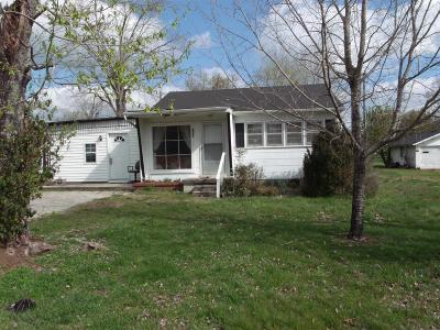 Marshall County Single Family Home Under Contract - Showing: 1840 Phillips St