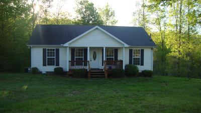 Charlotte Single Family Home Active - Showing: 1005 Red Oak Rd