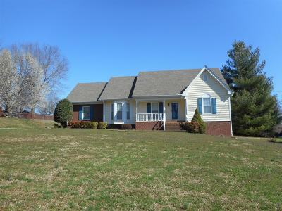 Hendersonville Single Family Home Under Contract - Showing: 1006 Northview Dr