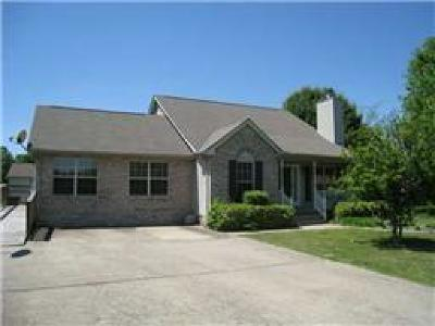 Goodlettsville Single Family Home Under Contract - Showing: 2020 Skyline Dr
