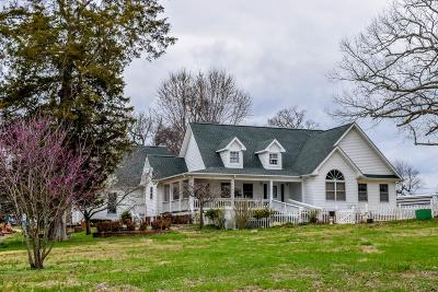 Gallatin Single Family Home For Sale: 1142 Hwy 25 W