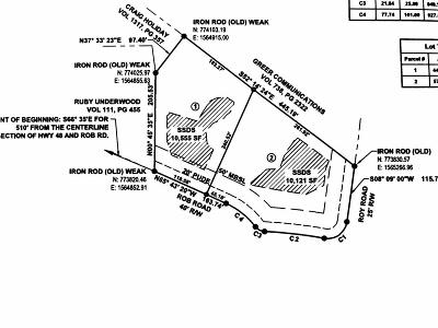 Clarksville Residential Lots & Land For Sale: Rob Road