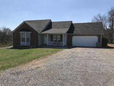 Pleasant View Single Family Home For Sale: 6217 Highway 41-A