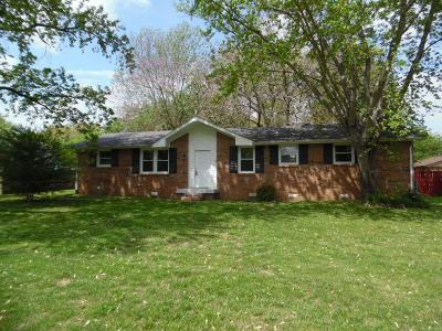 Clarksville TN Single Family Home For Sale: $124,900