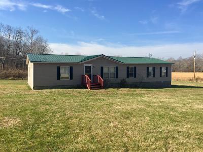 Dickson Single Family Home For Sale: 141 Grove Springs Rd