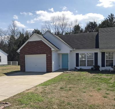 Smyrna Single Family Home Under Contract - Showing: 530 McKean Dr