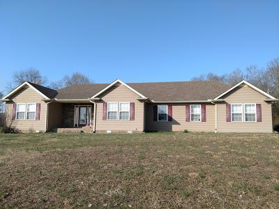 Dickson Single Family Home For Sale: 1453 Rock Church Rd