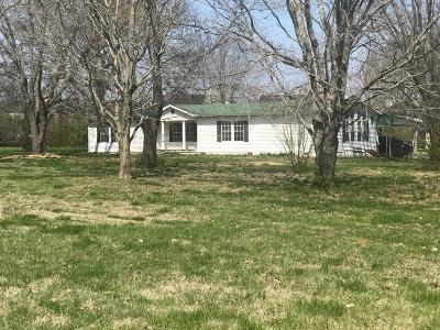 Gallatin Single Family Home For Sale: 1585 Cairo Rd