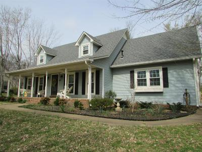 Columbia Single Family Home For Sale: 1399 Lyon St