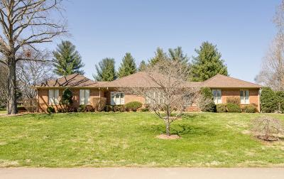 Columbia Single Family Home For Sale: 127 Habersham Rd