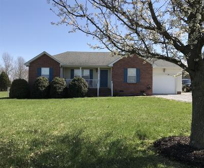 Single Family Home For Sale: 1052 Deasy Ln