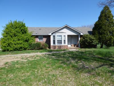 Clarksville Single Family Home For Sale: 315 Cunningham Ln