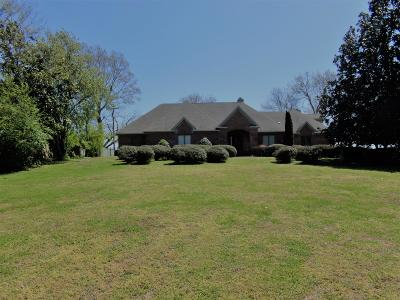 Hendersonville Single Family Home Under Contract - Showing: 276 Bluegrass Dr