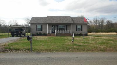 Marshall County Single Family Home Under Contract - Showing: 317 Bell St