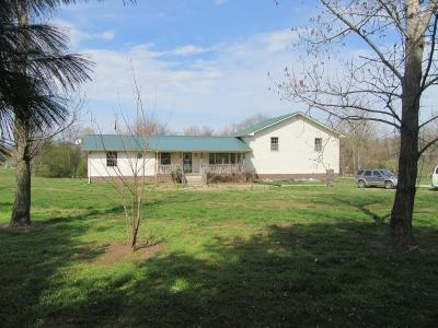 Springfield Single Family Home Under Contract - Showing: 6210 Lakeview Rd