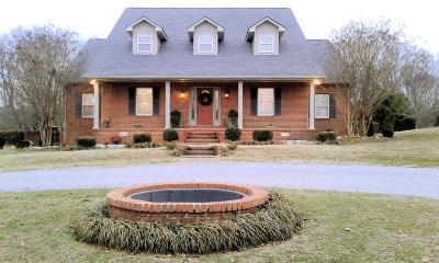 Shelbyville Single Family Home Active - Showing: 148 Maupin Cir