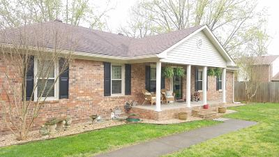 Single Family Home Under Contract - Showing: 2106 Ravenwood