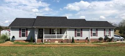 Shelbyville Single Family Home For Sale: 415 Adams Rd