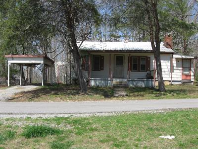 White Bluff Single Family Home For Sale: 130 McFarlin Rd