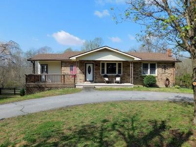 White Bluff Single Family Home Under Contract - Showing: 1008 Twin Oaks Dr