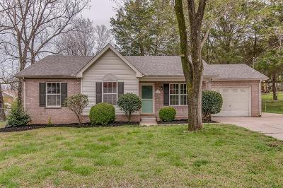 Madison Single Family Home Under Contract - Showing: 600 Monticello Ct