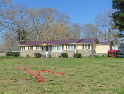 Summertown Single Family Home Under Contract - Showing: 25 Oakwood Ave