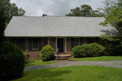 Sewanee Single Family Home For Sale: 101 Carruthers Rd