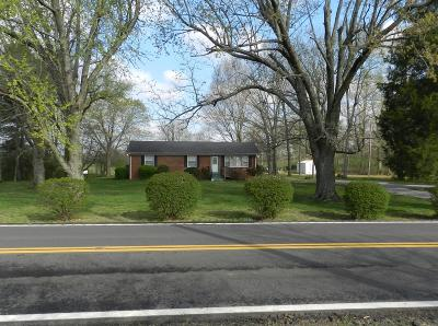 Single Family Home Under Contract - Showing: 3444 Hwy 76