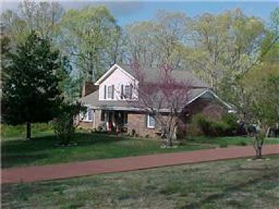 White Bluff Single Family Home Active - Showing: 1460 White Bluff Road