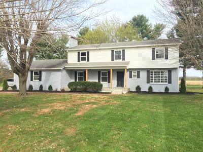 Portland Single Family Home Under Contract - Showing: 665 Portland Blvd