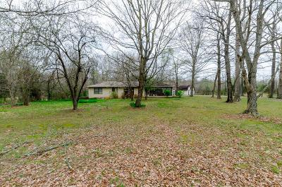 Clarksville Single Family Home For Sale: 341 Excell Rd