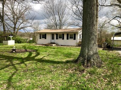 Franklin Single Family Home For Sale: 2767 Owl Hollow Rd