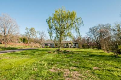 Madison Single Family Home For Sale: 920 N Graycroft Ave