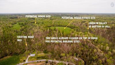 Williamson County Residential Lots & Land For Sale: Caney Fork Rd
