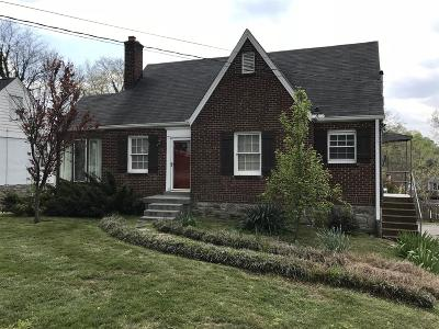 Single Family Home Under Contract - Showing: 1837 Primrose Ave