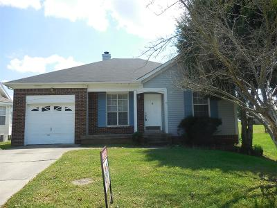 Christian County, Ky, Todd County, Ky, Montgomery County Rental For Rent: 86 Grassmire Drive