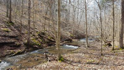 White Bluff Residential Lots & Land Under Contract - Not Showing: Pack Road Lot 1