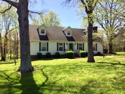 Columbia Single Family Home For Sale: 1519 Rockland Dr